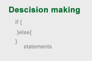 Descision making: if else statements